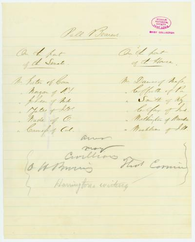 List of pallbearers for Abraham Lincoln's funeral, [April 1865]